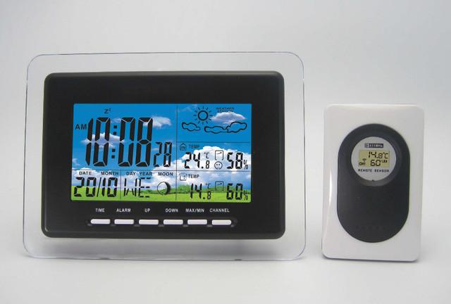Метеостанции, термометры, гигрометры
