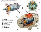 Ремонт электродвигателей постоянного тока, фото 2