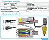 Удлинитель VGA+Аудио по одному кабелю UTP/FTP Cat5/5e/6 до 50м., фото 6