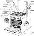 Газовая плита Gefest 5100-02 0002, фото 2