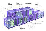 Модернизация, реконструкция, и наладка оборудования и автоматики  вентиляции и кондиционирования в г. Астане, фото 6