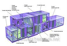 Модернизация, реконструкция, замена, восстановление и наладка  промышленных кондиционеров в г. Астане