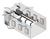 Модернизация, реконструкция, замена и наладка промышленного вентиляционного оборудования в г. Астане
