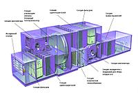 Модернизация, реконструкция, замена, восстановление и наладка воздухонагревательного оборудования в г. Астане