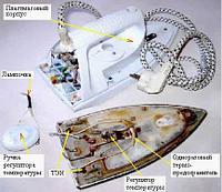 Ремонт утюгов и паровых систем REDMOND