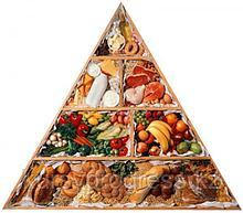 Мастер-классы по правильному питанию