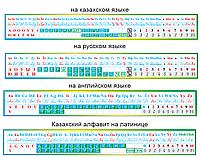 Лента букв в Алматы, изготовление стенда лента букв в Алматы, фото 1