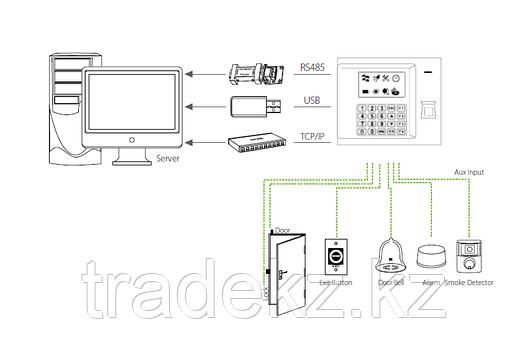 Терминал контроля доступа и учета рабочего времени ZKTeco US10C-M, фото 2