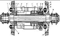 Колесная пара ТЭМ-2