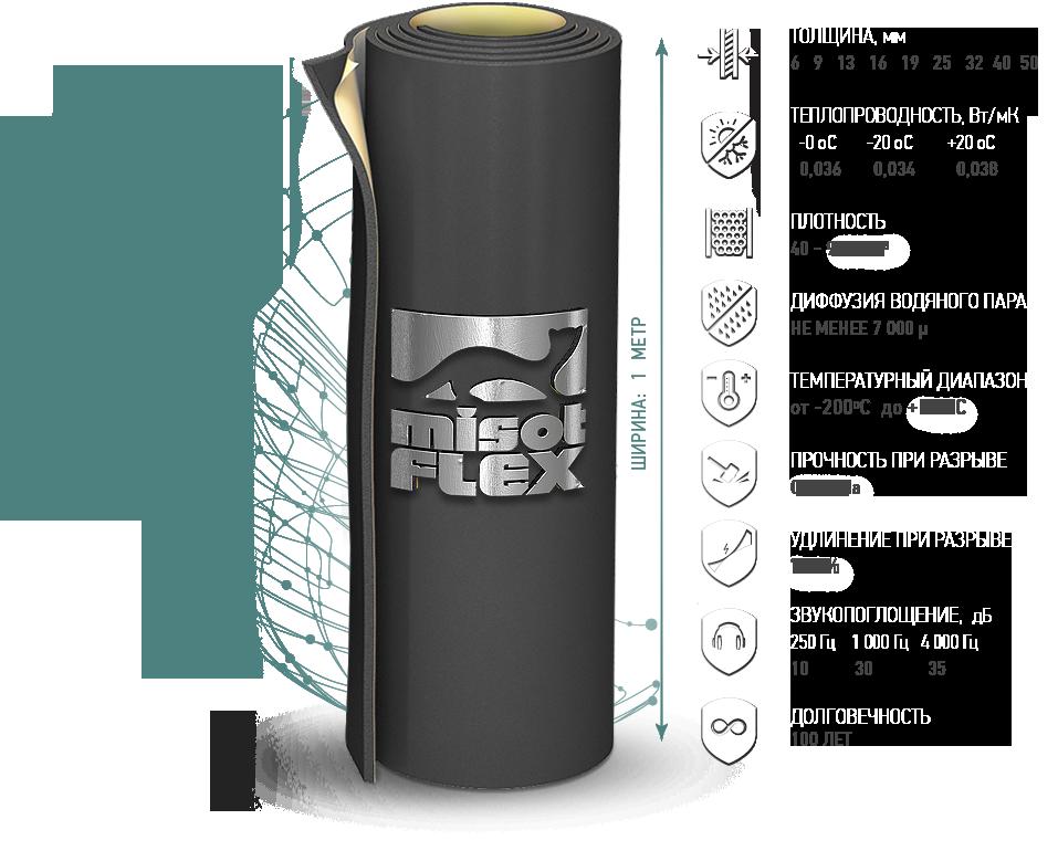 Теплоизоляция Misot-Flex ST-RL/SA 6мм
