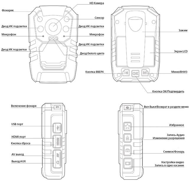 Носимый (персональный) нагрудный видеорегистратор VIZOR-5 32Gb+GPS (IPVR-I826-32)
