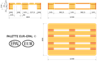 Европоддон EPAL 800*1200*145 мм б/у 2 сорт светлый фумигированный