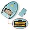 FatSlim миостимулятор для сжигания жира, фото 3