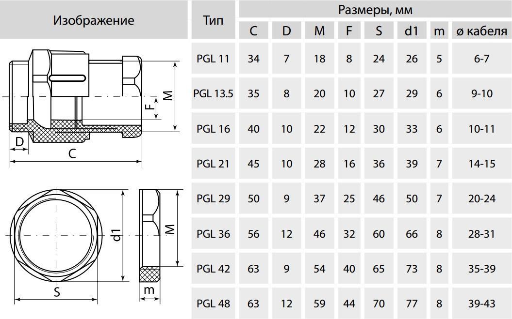 Герметичный кабельный ввод с резьбой PG-29 - фото 4