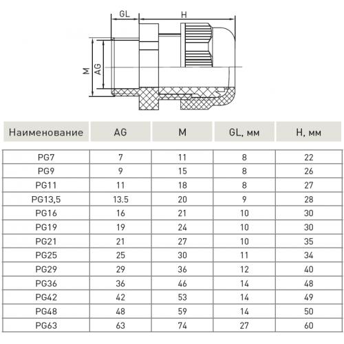 Герметичный кабельный ввод с резьбой PG-29 - фото 5