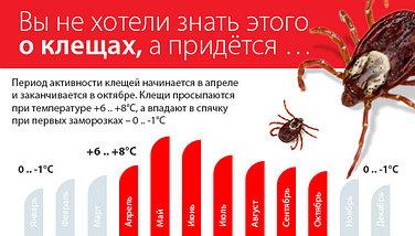 Костюм противоэнцефалитный в Алматы, фото 2
