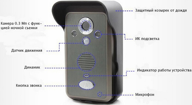 Беспроводной видеодомофон Kivos Black (ФОТО-302)