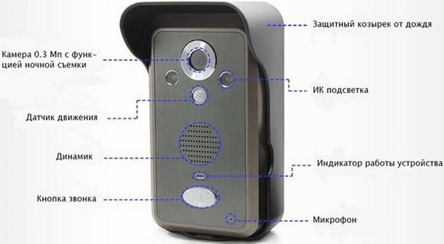 http://video-sfera.net/image/data/glazki-domofon/rec-duos-26.jpg