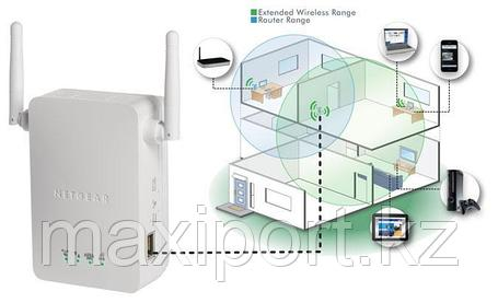 Brand New 300Mbps WiFi Репитер усилитель сигнала, фото 2