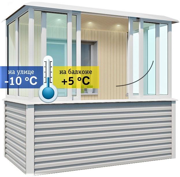 Утепление лоджий и балконов в Алматы (под ключ) - фото 7