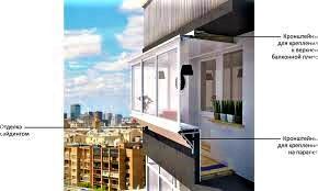 Ремонт фасадов, витражей, окон и балконов в Алматы - фото 7