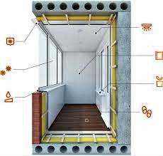 Остекление лоджий и балконов в Алматы (под ключ) - фото 8
