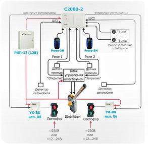 Интеграция комплексных решений БОЛИД - СКУД, фото 2