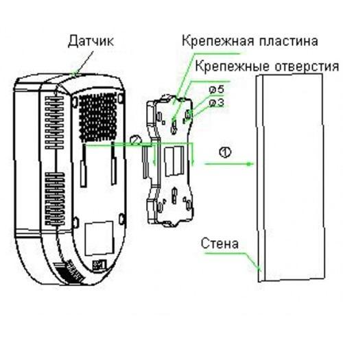Детектор-сигнализатор утечки метана Кенарь GD100-N