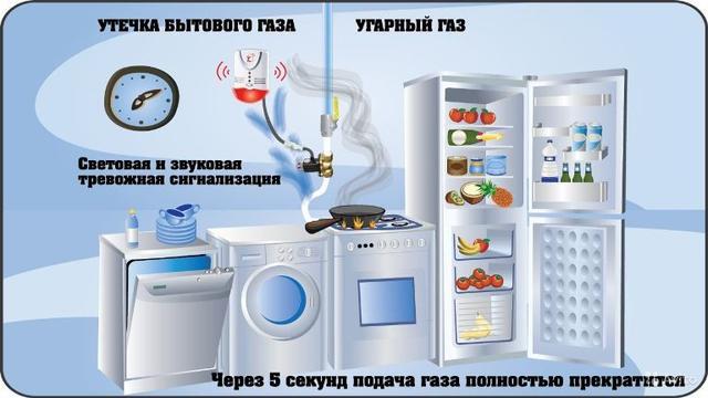https://dicmarket.ru/image/data/zdorovie/kenar-100cn-7.jpg