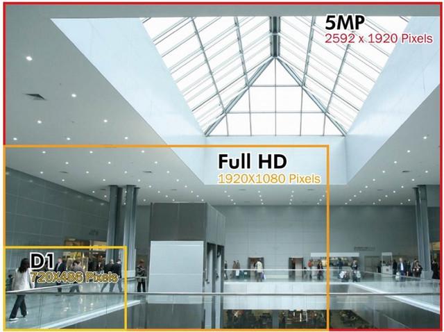 Уличная IP камера 5МП с поддержкой карт памяти Millenium 50P