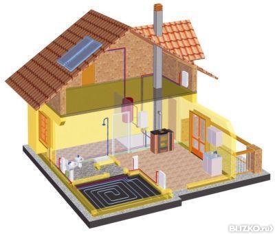 Проект и монтаж котельной под ключ для частного дома, коттеджа, дачи