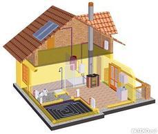 Отопление, канализация, водоснабжение