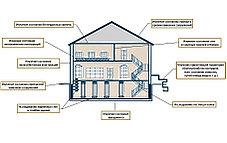 Техническое Обследование конструкций и сооружений, фото 2