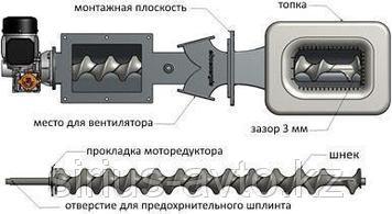Твердотопливная горелка для автоматического котла 10 кВт Ecoenergia с вентилятором