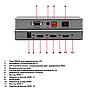 Сплиттер HDMI SFX911-4-V2.0, фото 4