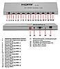 Сплиттер HDMI SFX911-8-V2.0, фото 4