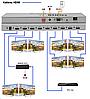 Сплиттер HDMI SFX911-8-V2.0, фото 5