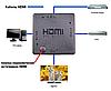 Свитчер HDMI MT-H301, фото 3