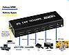 Свитчер HDMI HD-SW4, 4х1, фото 3