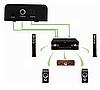 Свитчер HDMI HD-SW4, 4х1, фото 4