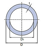 Труба EVO Wavin Ekoplastik PP-RCT, S4, d 32*3,6, длина 4 м, цена за 1 м STRE032S4, фото 2
