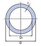 Труба EVO Wavin Ekoplastik PP-RCT, S4, d 40*4,5, длина 4 м, цена за 1 м STRE040S4, фото 2