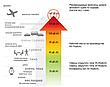 Измеритель звука, уровня шума - Шумомер GM1352, фото 5