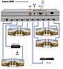 Свитчер WHD-SW8-Q Quad Multi-Viewer 8х1, фото 3