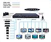 Матричный коммутатор HDMI WHD SX-MX-11B, фото 4