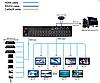 Матричный коммутатор HDMI WHD SX-MX16, фото 5