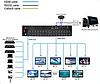 Матричный коммутатор HDMI WHD SX-MX16, фото 4