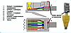 Удлинители HDMI LKV672, фото 3