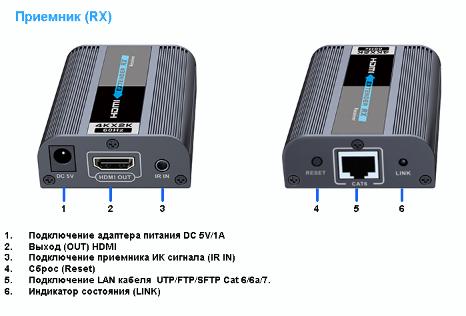 Удлинители HDMI LKV672
