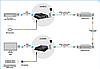 Удлинители HDMI LKV383 TX+RX, фото 4
